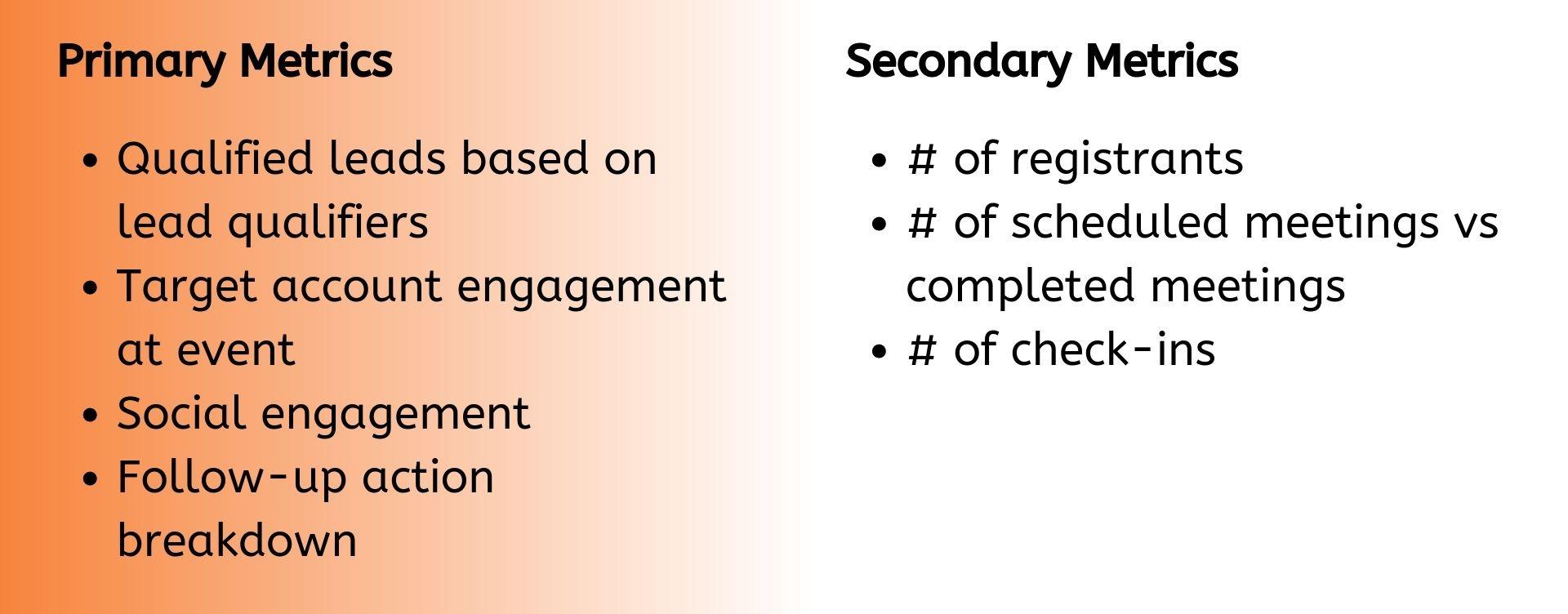 Primary Metrics (1)-1