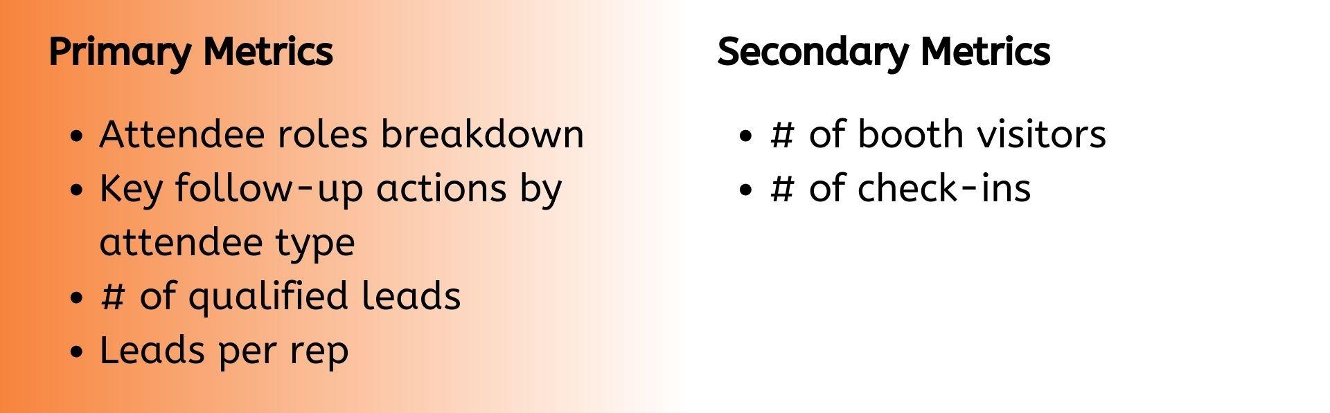 Primary Metrics (2)