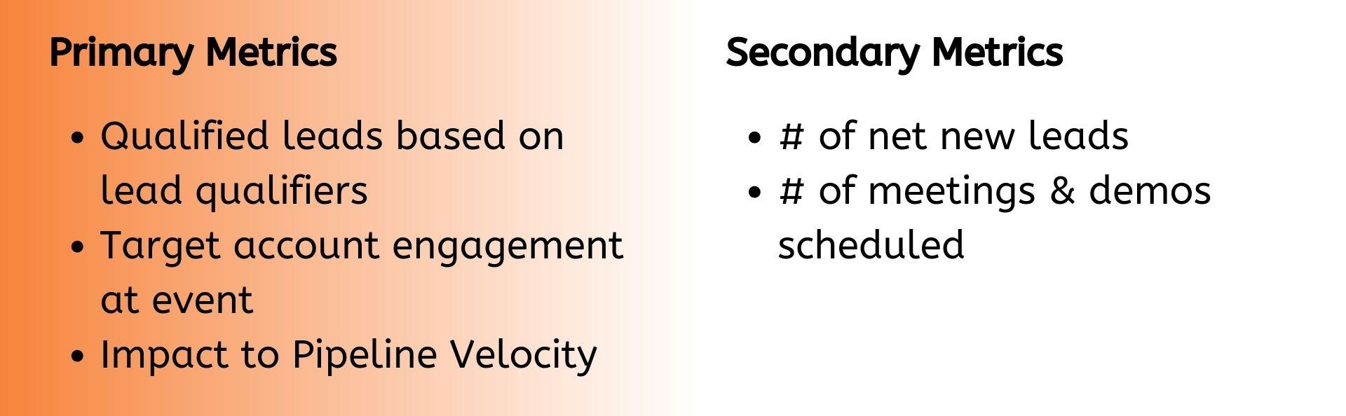 Primary Metrics
